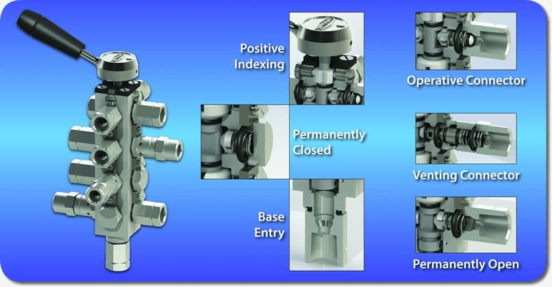 Rotary Selector Valve Diagram